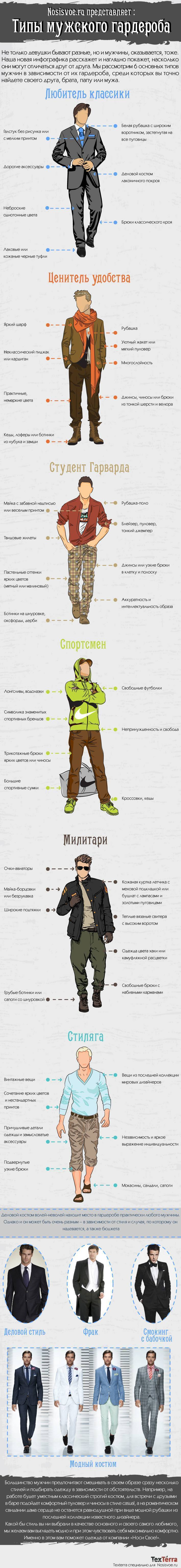 Infographic: Types of Men's Outfits
