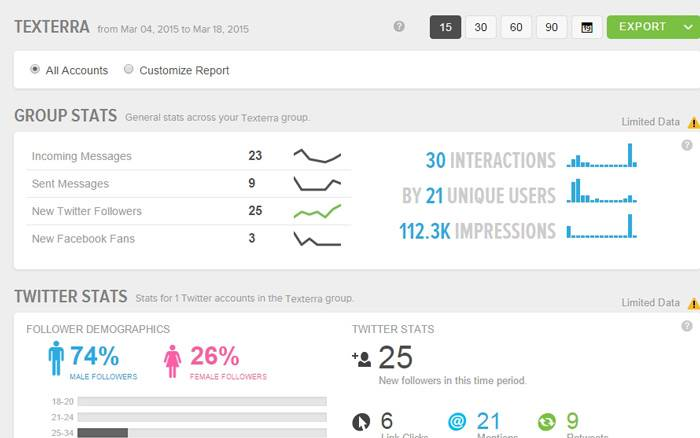 Click the Reports tab to access Sprout Social analytics