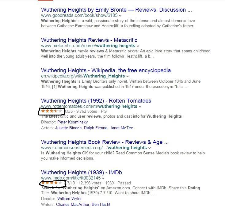 Social proof in the search results: this is the way a markup works