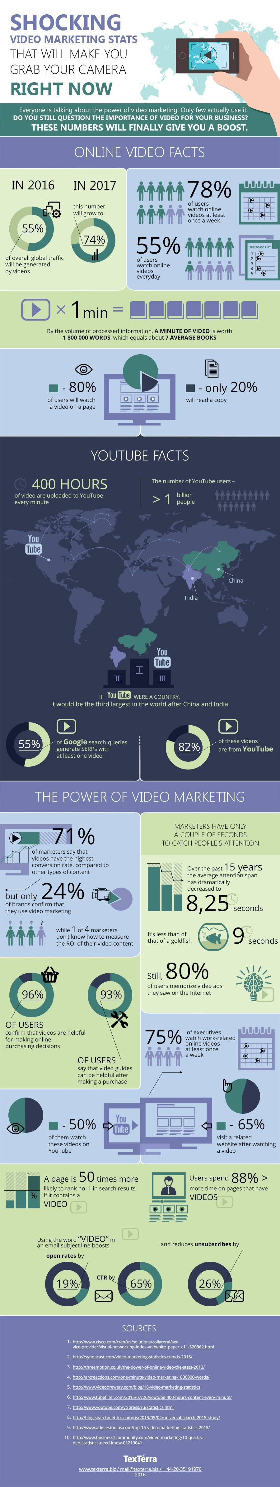 Video Marketing Stats That Will Make You Grab a Cam Right Now