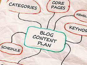 What Is a Content Plan For a Commercial Website and How to Develop It